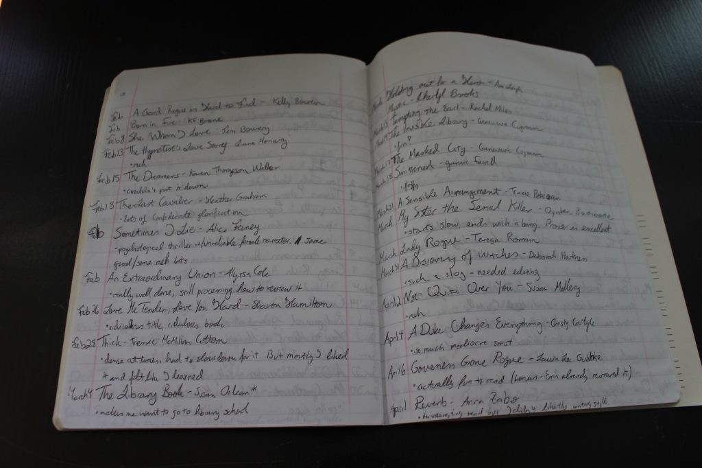 My reading log